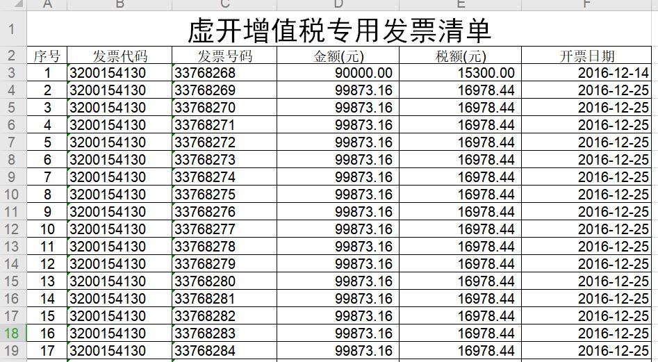 江苏省税务局对淮安冠杰电子科技有限公司税务处理决定书