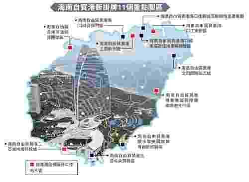 海南自贸港11个重点园区有哪些?园区发展对税务筹划有什么好处?
