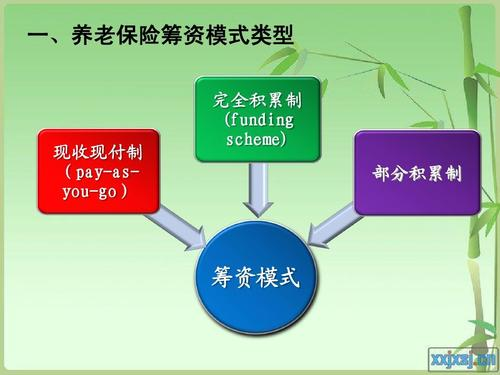 企业在筹资税务筹划上面的操作方法