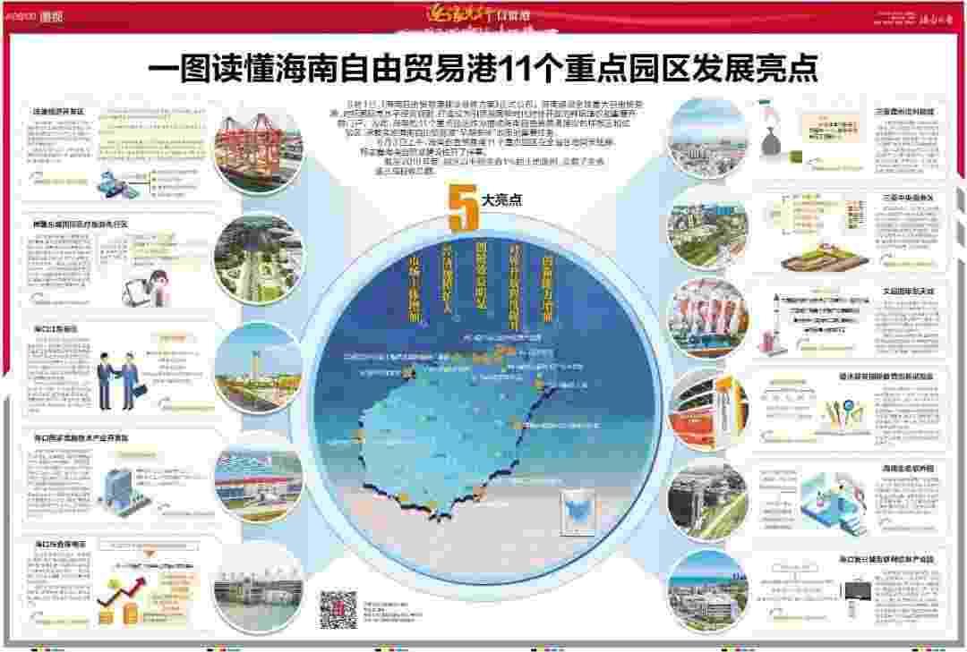 海南自贸港重点园区税收优惠政策情况,有哪些税收优惠可享?